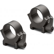 Кольца быстросъемные Leupold QRW2 на 26мм матовые средние